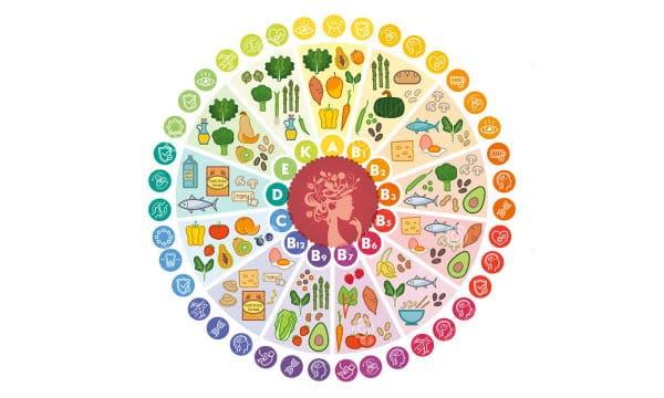 Hai carenza di vitamine? Scegli frutta e verdura. Nessun rischio per i vegani