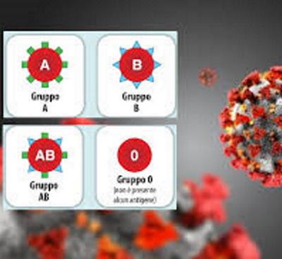 Covid gruppo sanguigno zero meno vulnerabile al SARS-CoV-2. Lo affermano gli scienziati