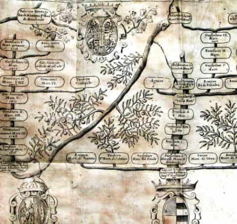 Genealogia per tutti